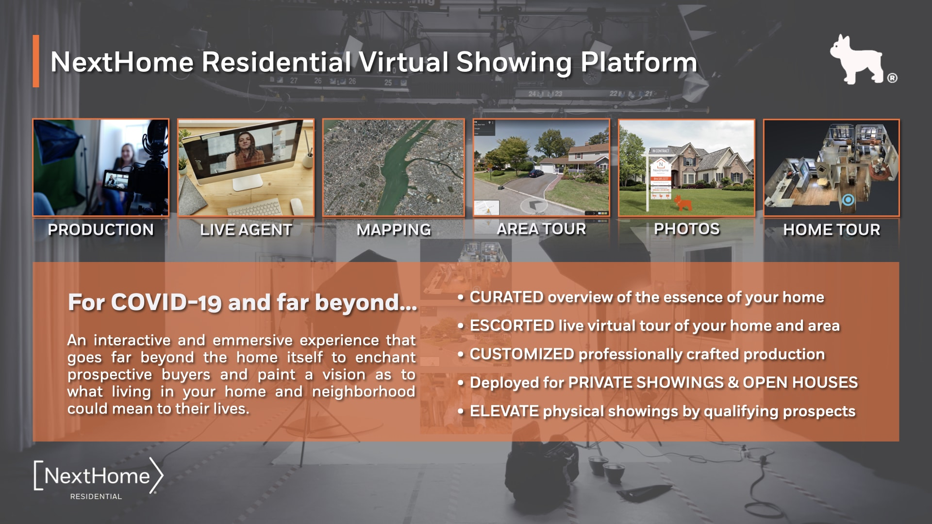 The NextHome Residential Virtual Showing Platform